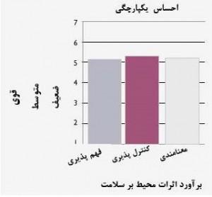Pages from طراحی روان-اجتماع مدار_Page_2