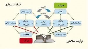 Pages from طراحی روان-اجتماع مدار_Page_5