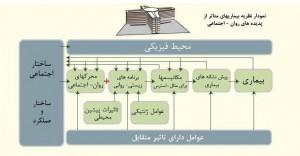 Pages from طراحی روان-اجتماع مدار_Page_6