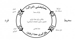 Pages from مسئله ذهن – بدن در پزشکی _Page_4